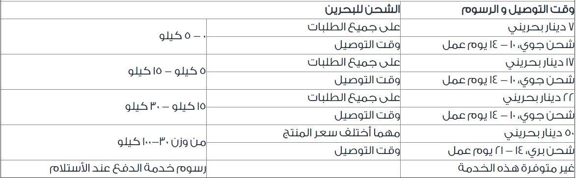 خدمة التوصيل في Mumzworld البحرين